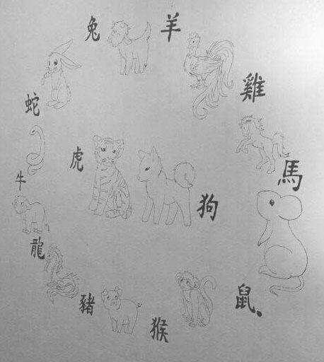 Kindergeschichte – Buddha und die Tiere